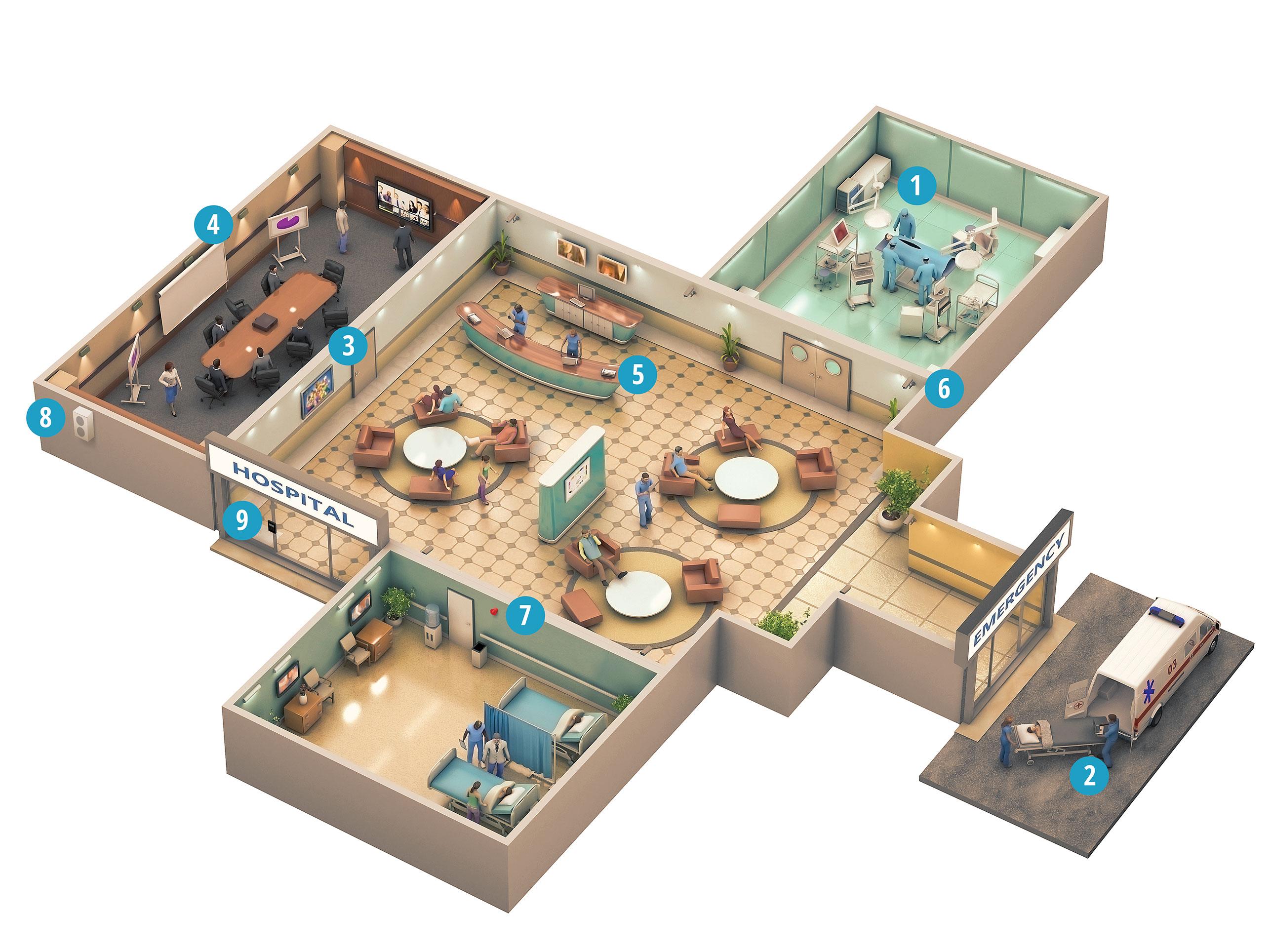 Comment les solutions de Panasonic aident-elles les hôpitaux?