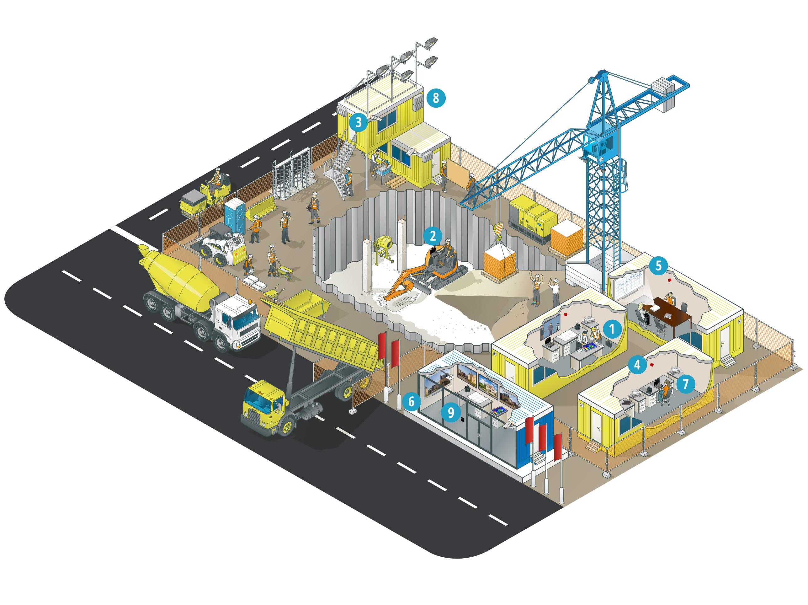Comment les solutions de Panasonic aident-elles les secteurs du bâtiment et de l'ingénierie?