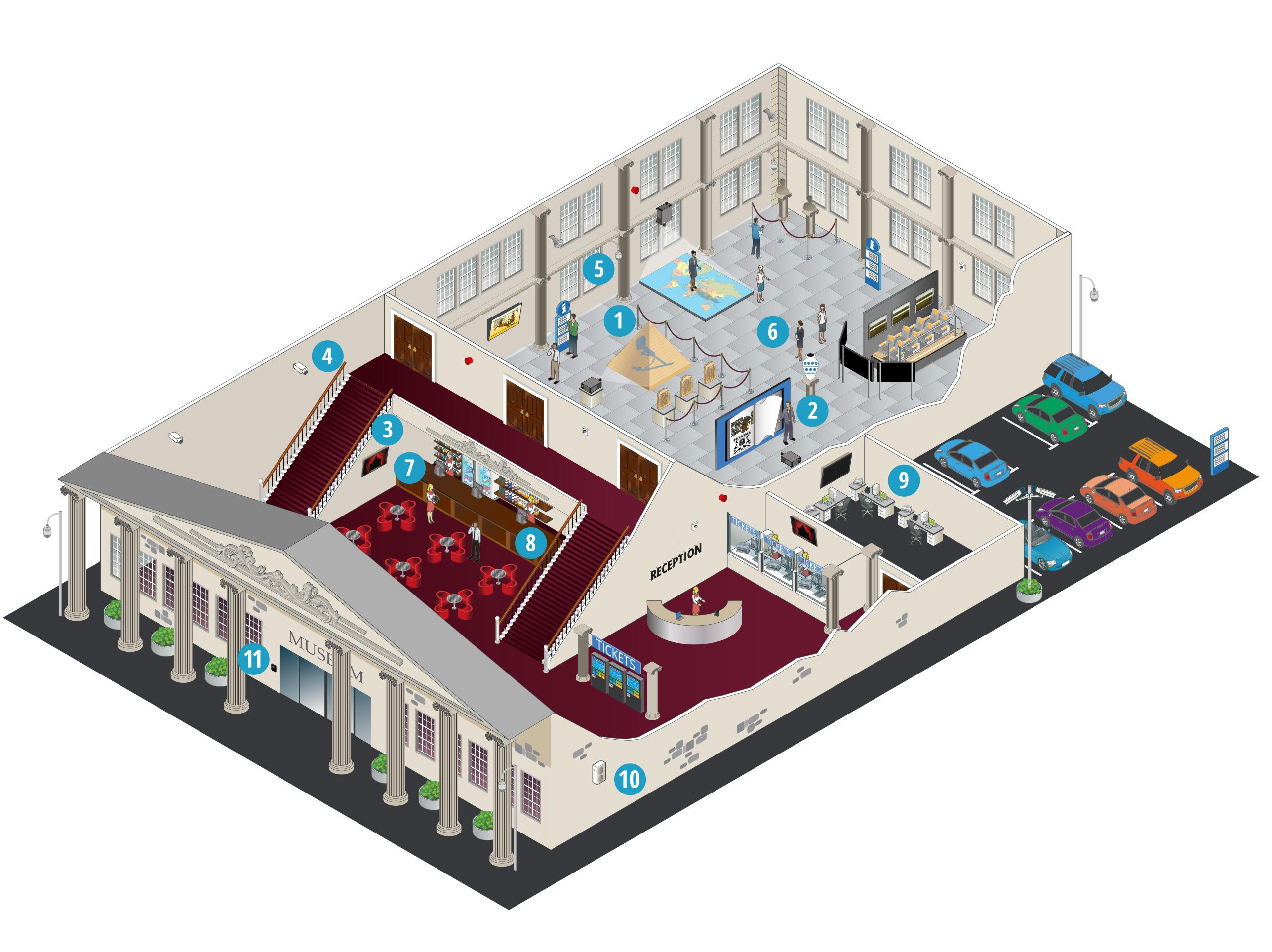 Comment les solutions de Panasonic aident-elles les musées?