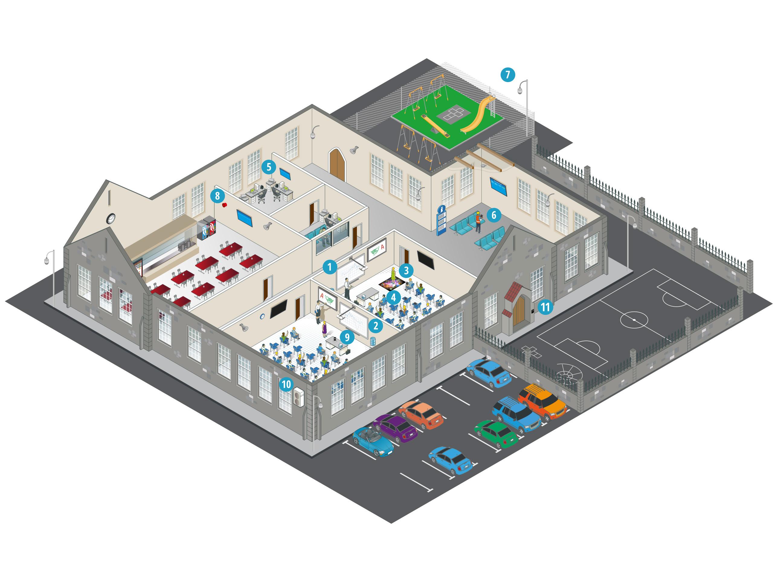 Comment les solutions de Panasonic aident-elles l'enseignement primaire?