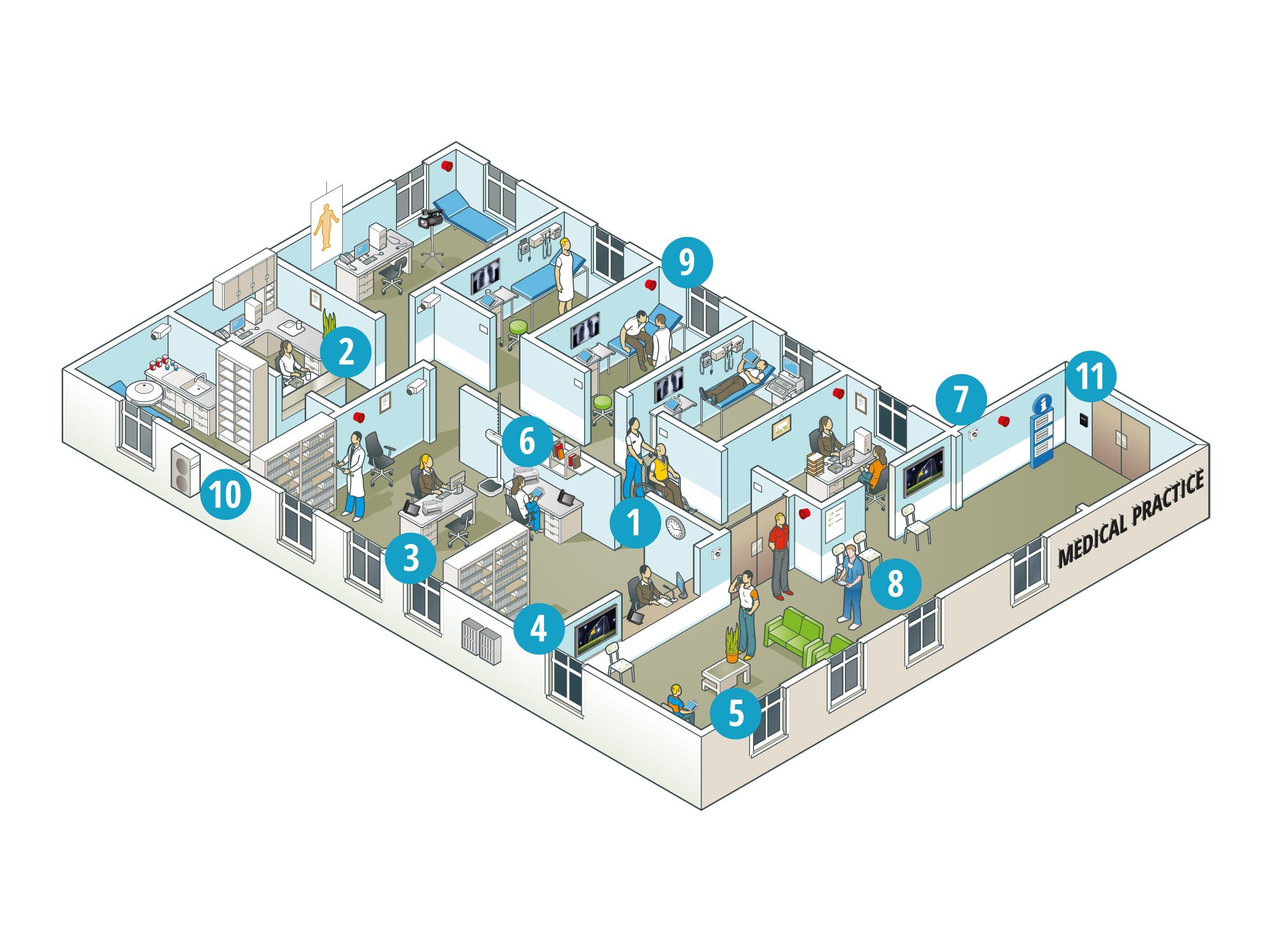 Comment les solutions de Panasonic aident-elles les cabinets médicaux?