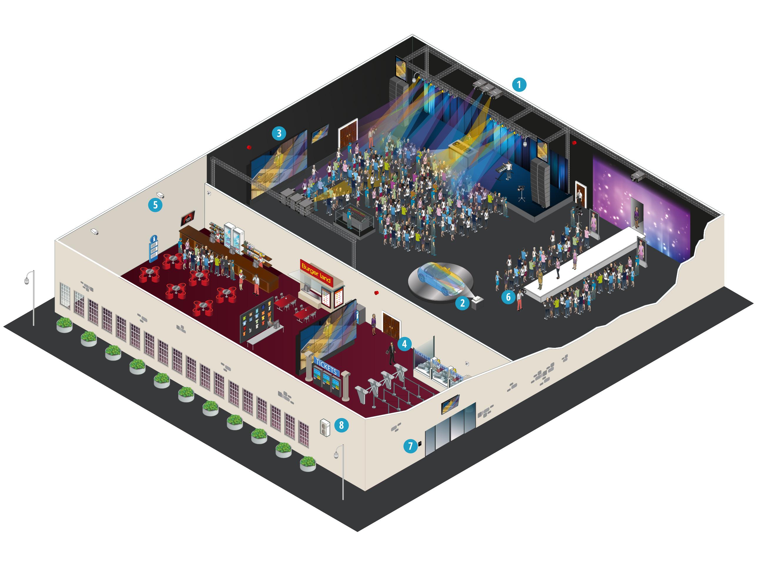 Comment Panasonic aide-t-il le secteur de la location et de l'événementiel?