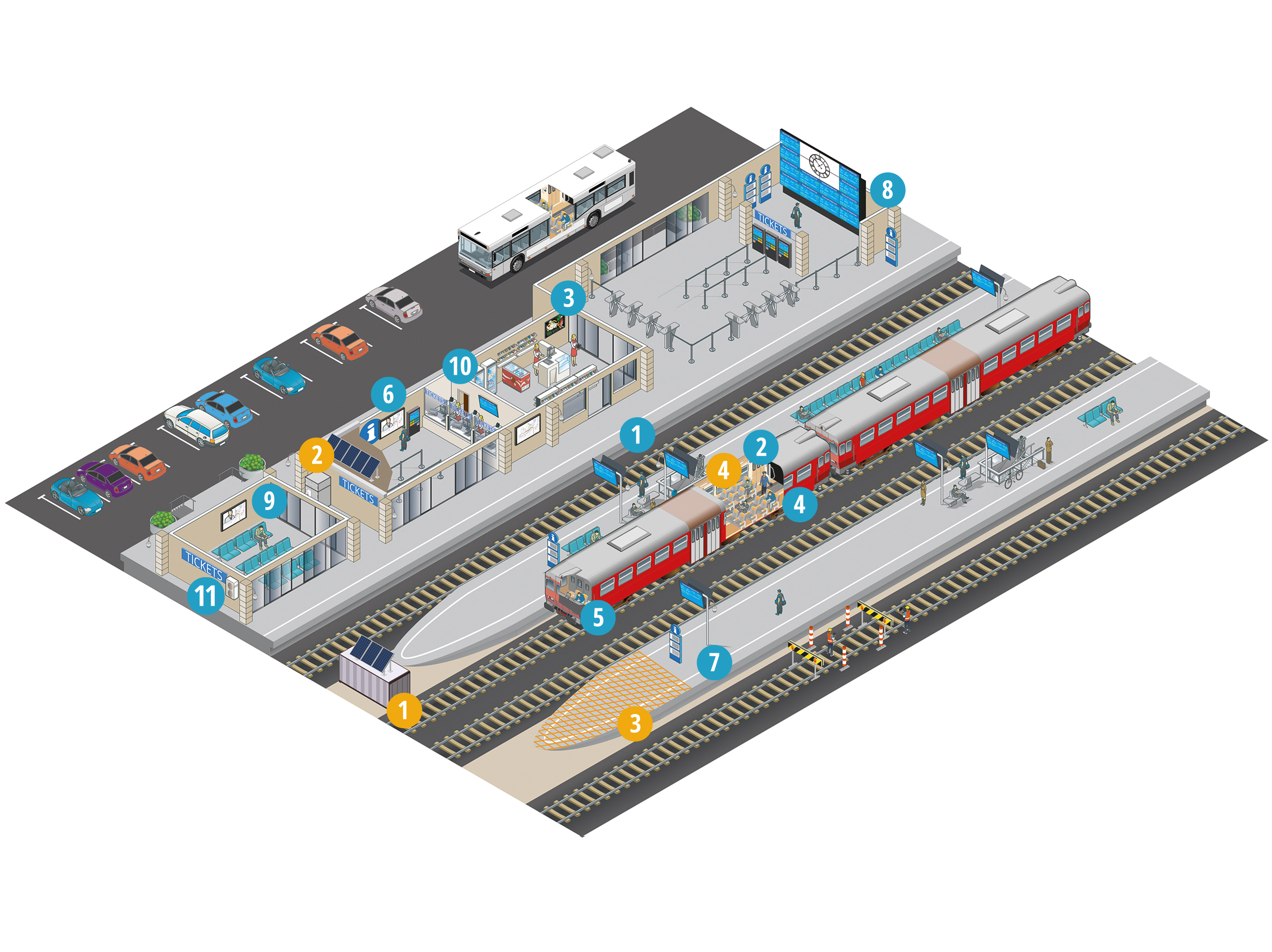 Comment les solutions de Panasonic aident-elles les transports routier et ferroviaire?