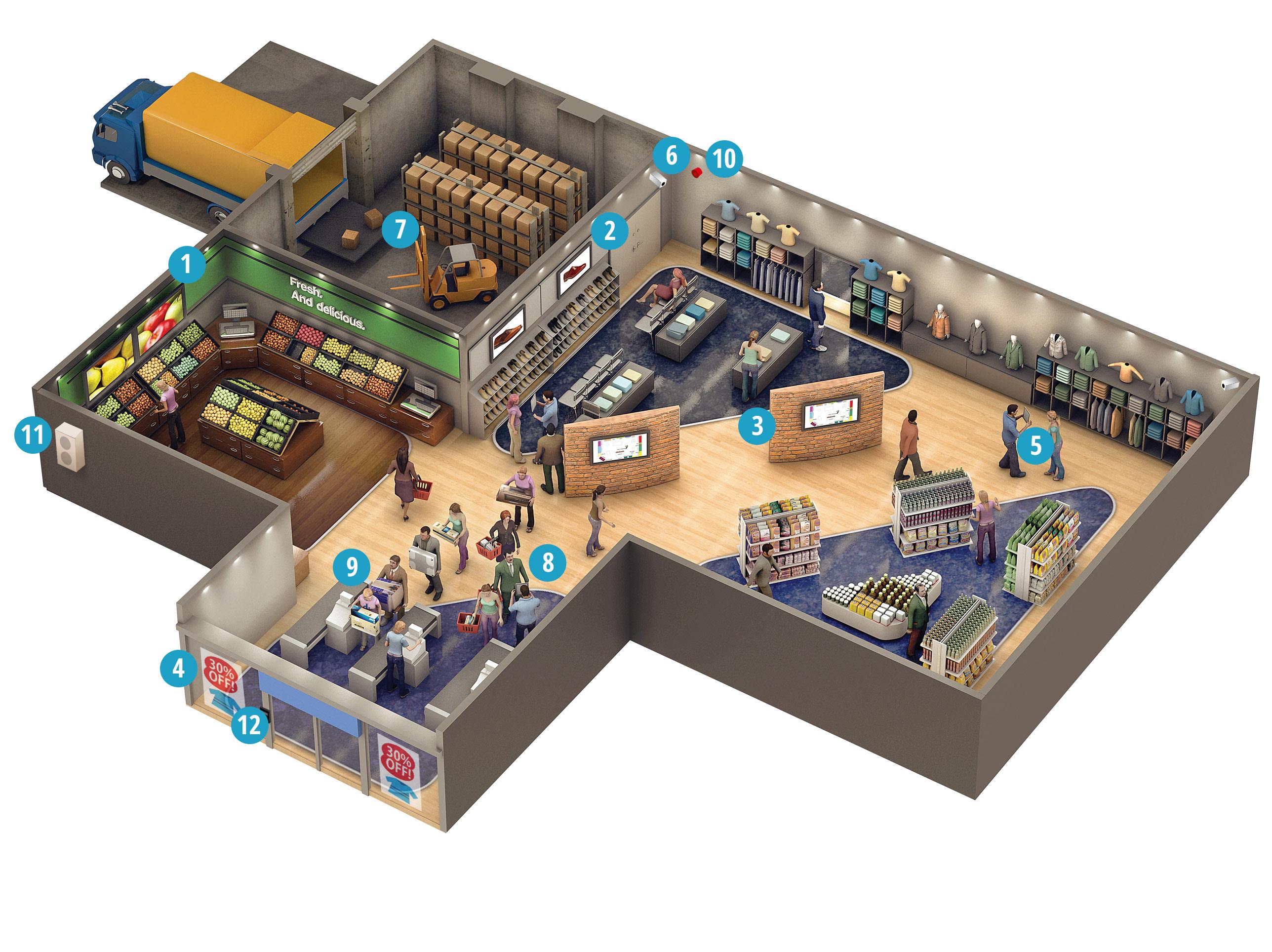 Comment les solutions de Panasonic aident-elles les chaînes de magasins?