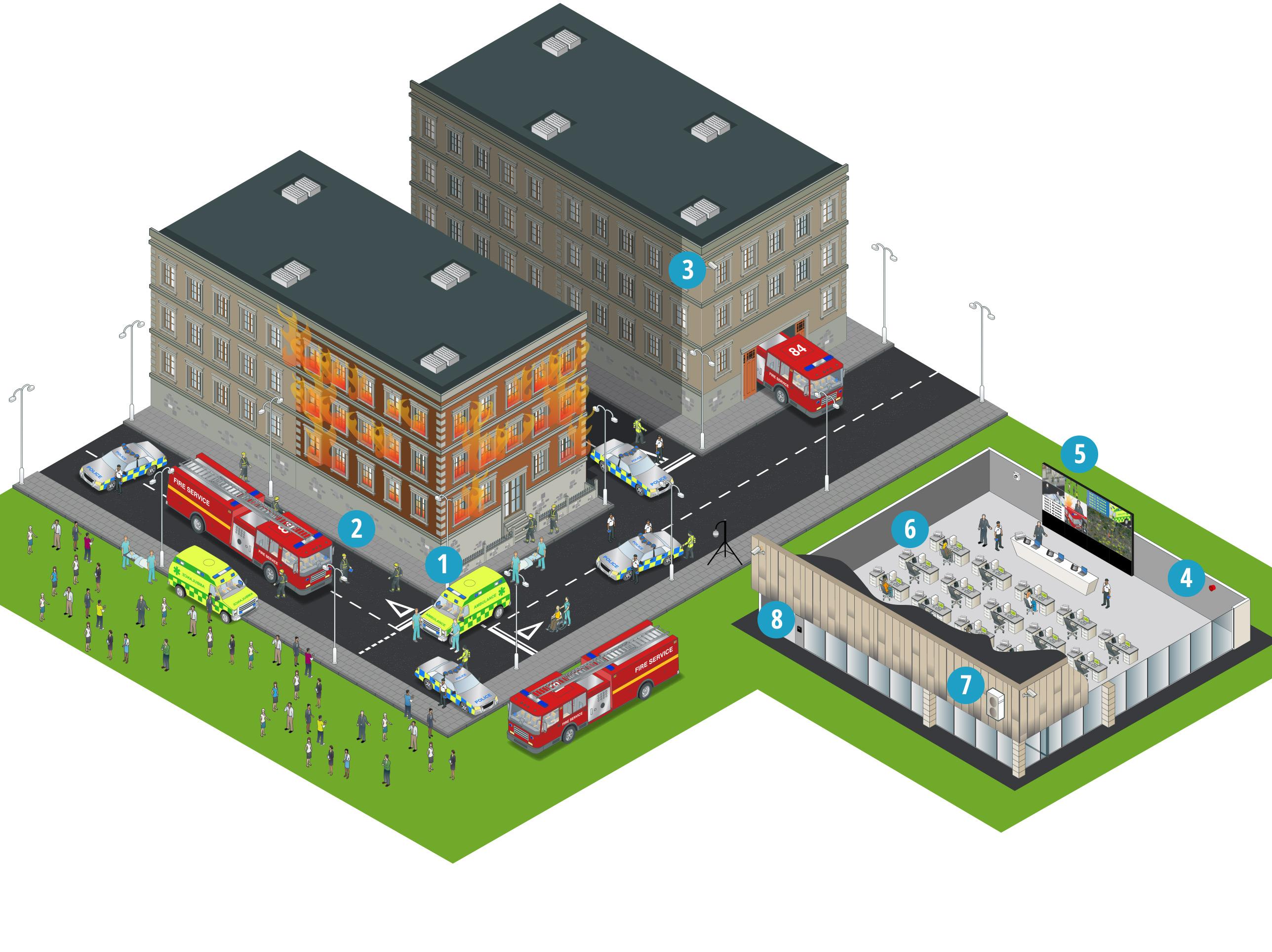 Comment les solutions de Panasonic aident-elles les services d'urgence?