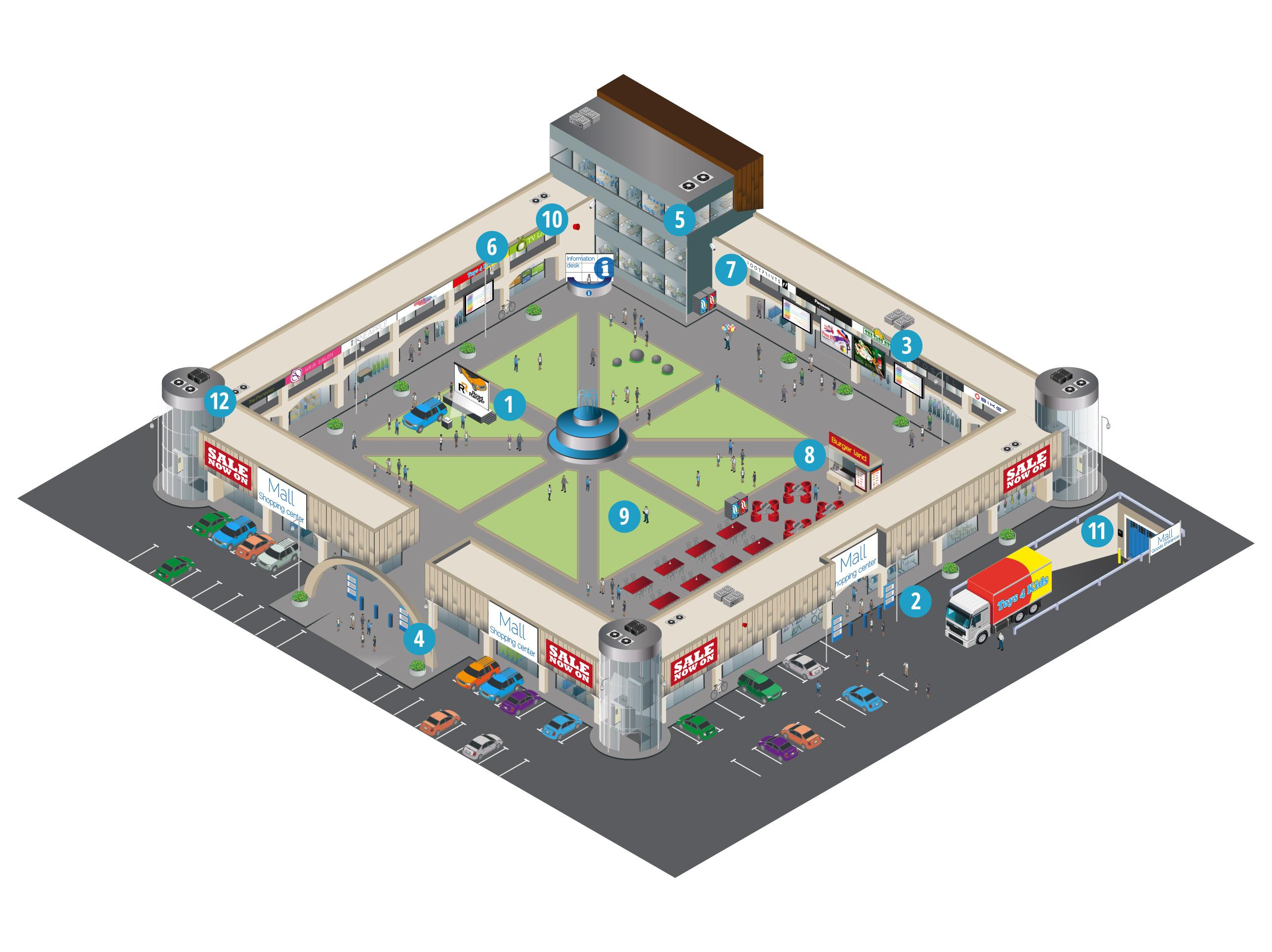 Comment les solutions de Panasonic aident-elles les centres commerciaux?