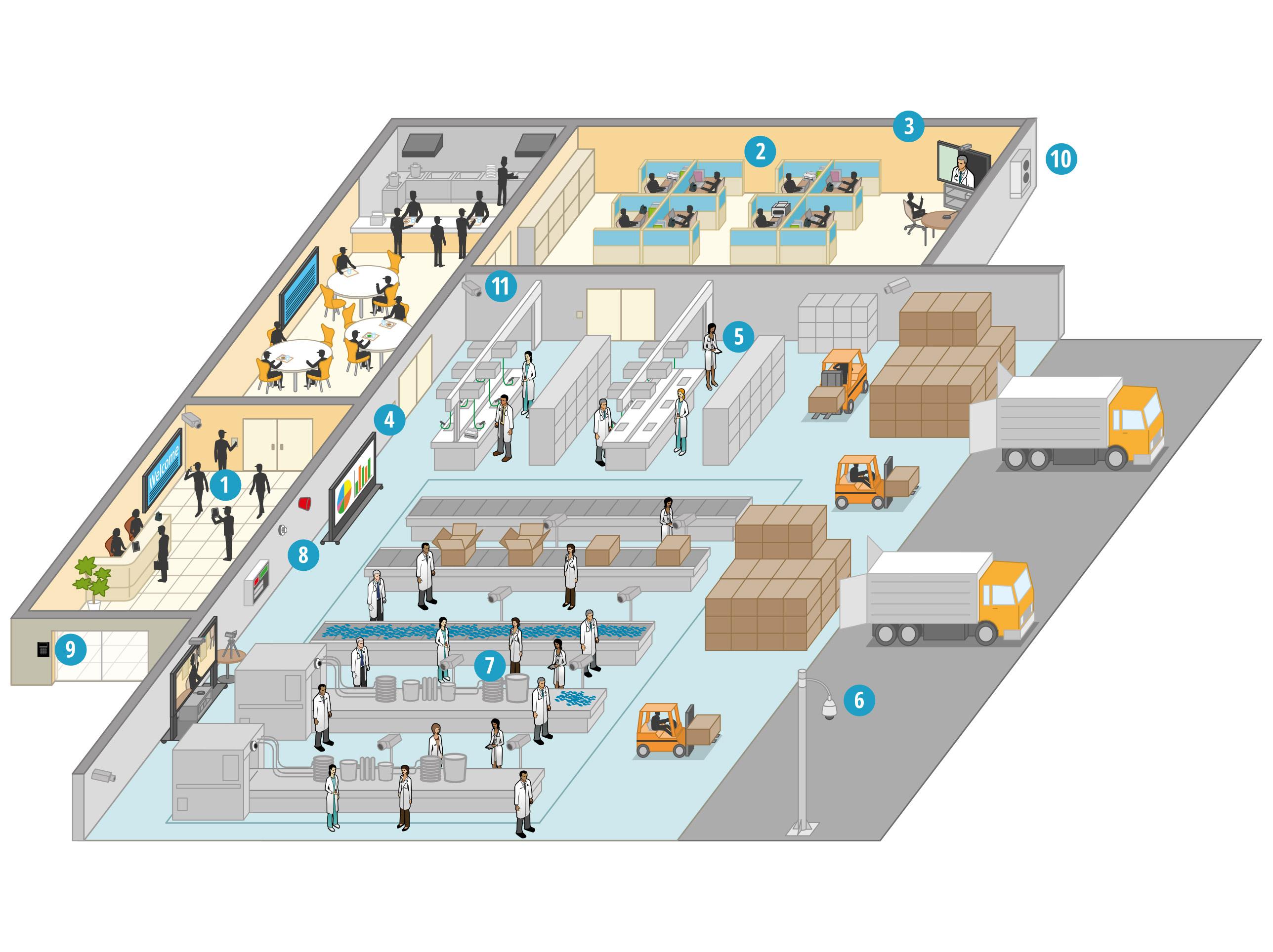 Comment les solutions de Panasonic aident-elles le secteur pharmaceutique?