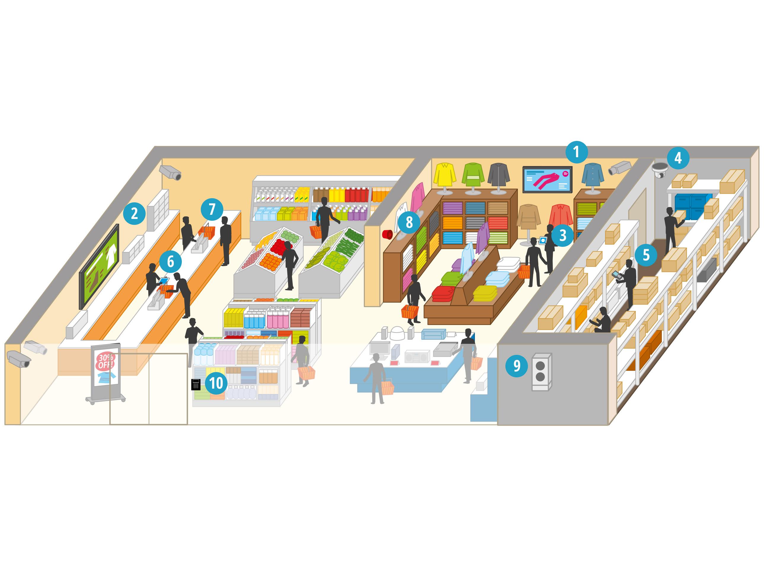 Comment les solutions de Panasonic aident-elles le Retail?