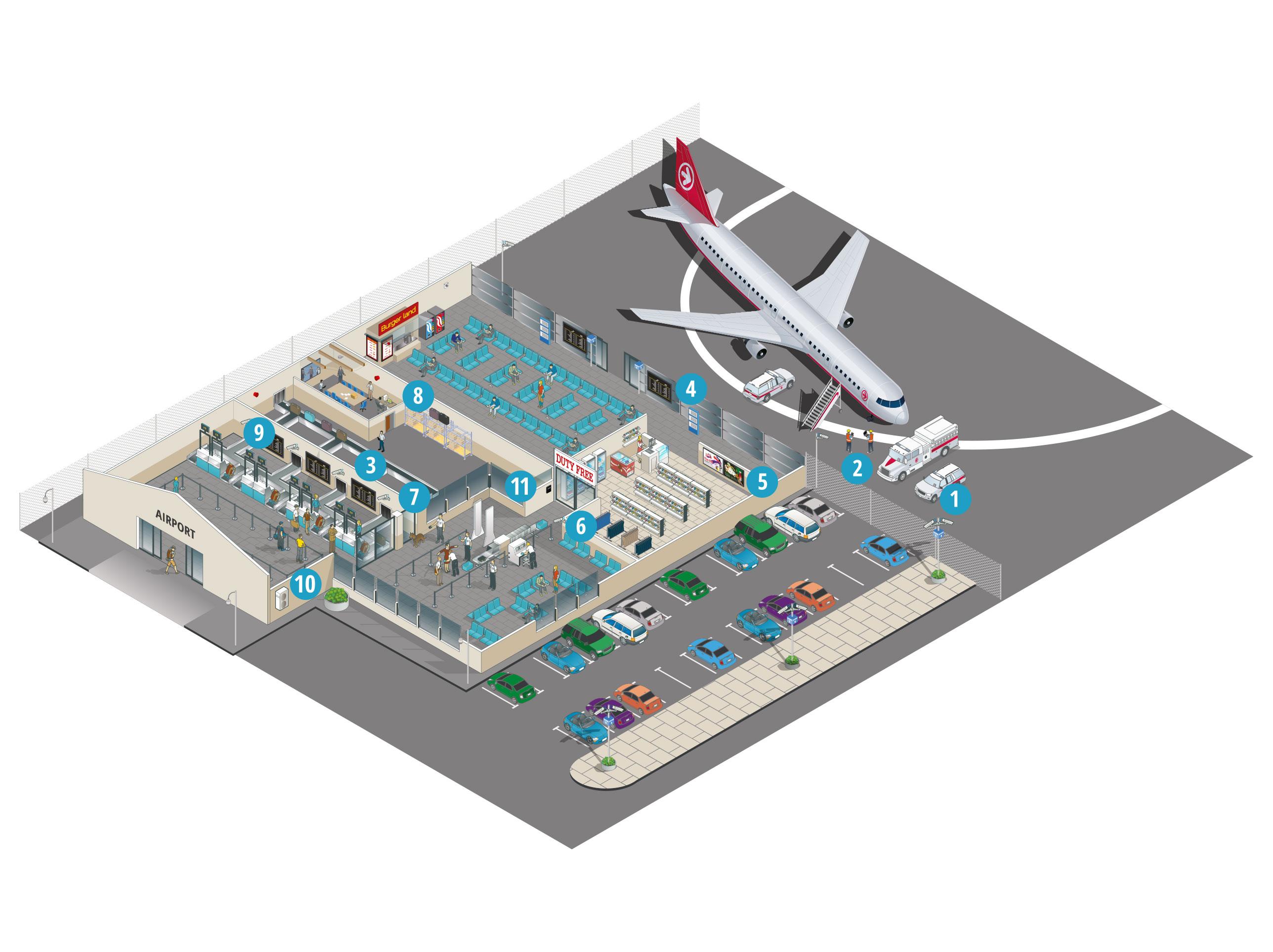 Comment les solutions de Panasonic aident-elles le secteur aéronautique?