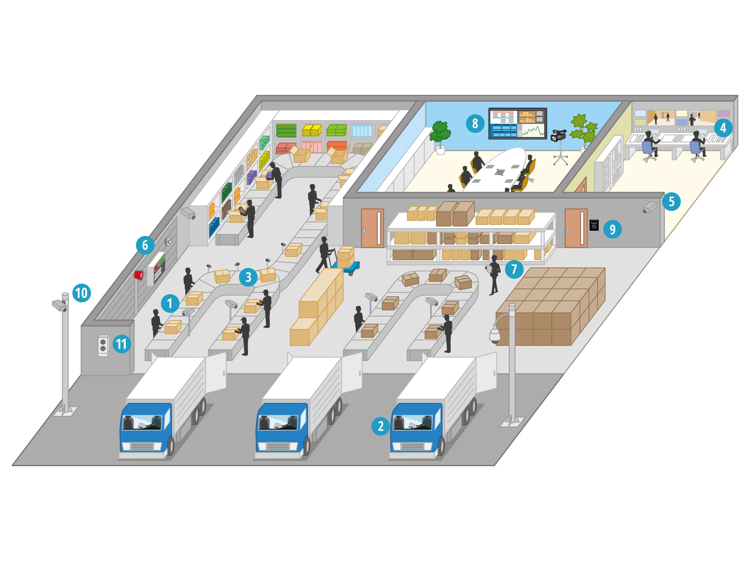 Comment les solutions de Panasonic aident-elles le secteur logistique?