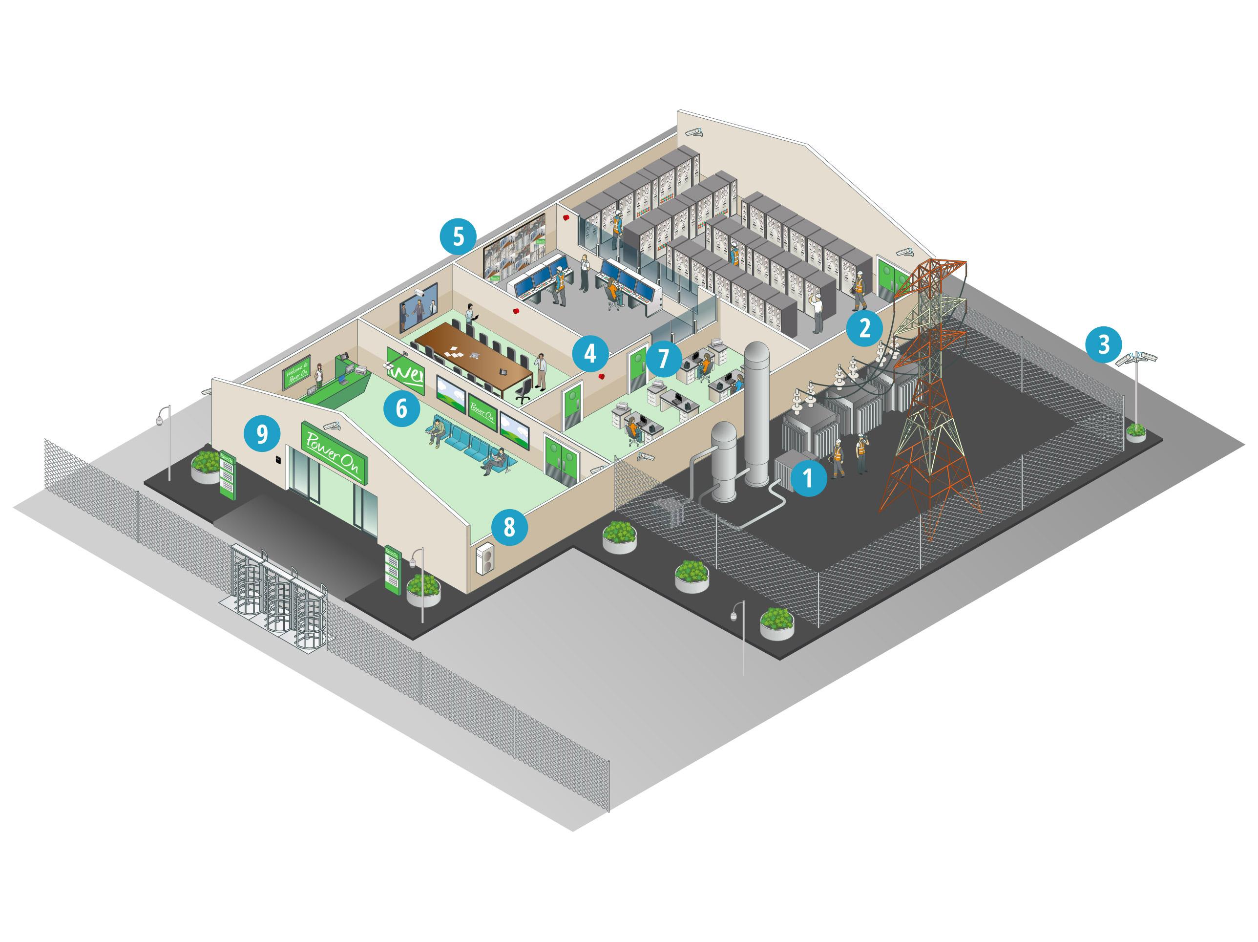 Comment les solutions de Panasonic aident-elles les services d'eau, de gaz et d'électricité?